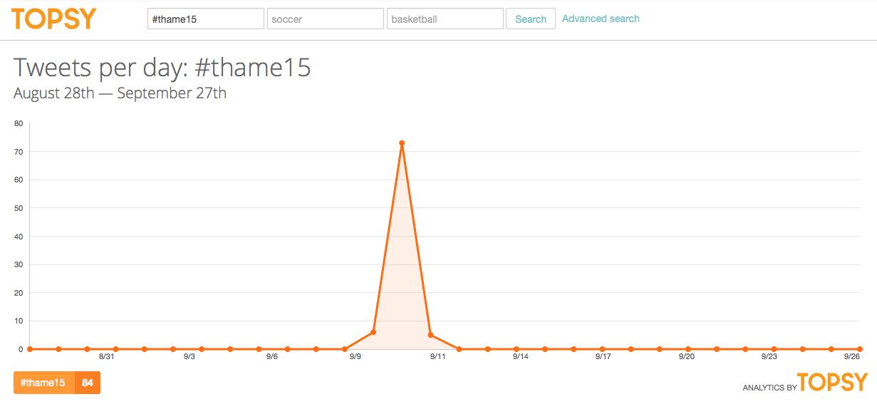 Fast ein Trending Topic: Hashtag #thame15